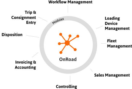 onroad-module-EN