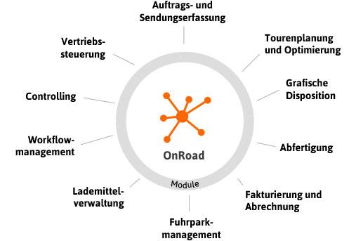 onroad-module